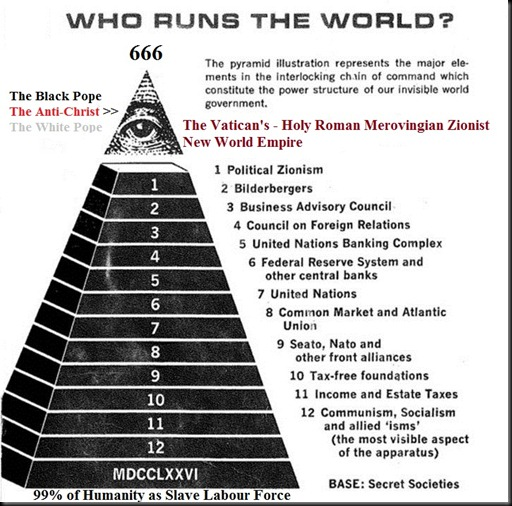 666vatican down power pyramid