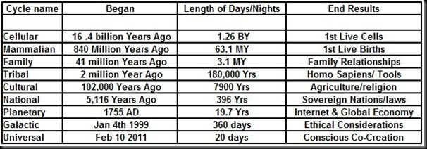 Mayan 1 Calendar