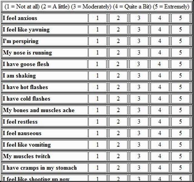 Ibogaine chart 2